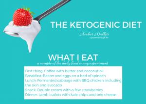 Ketogenic diet blog